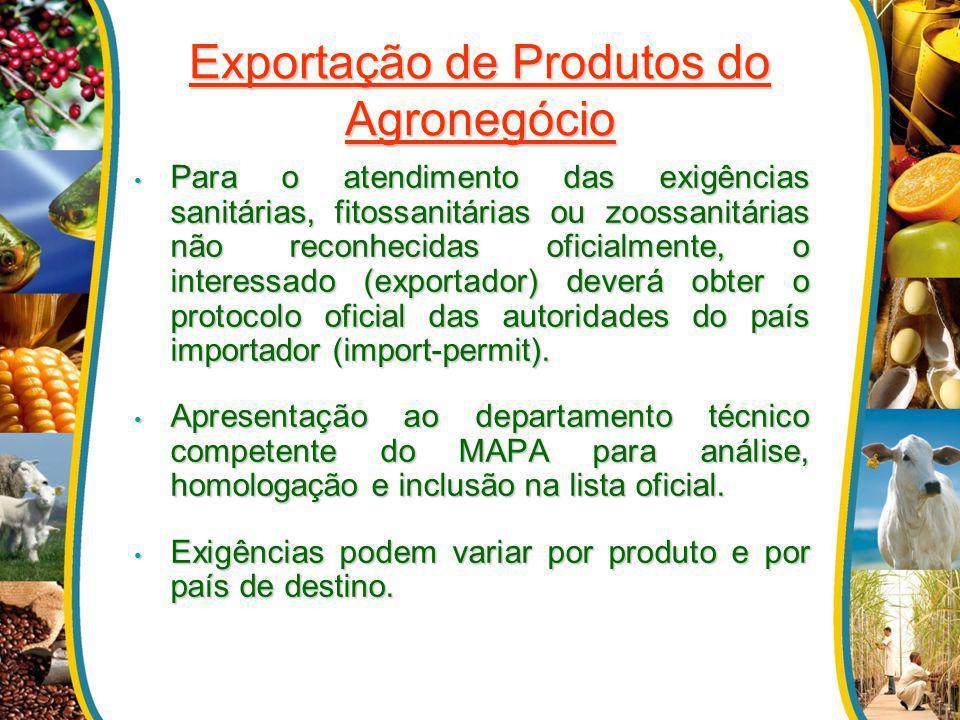Exportação de Produtos do Agronegócio