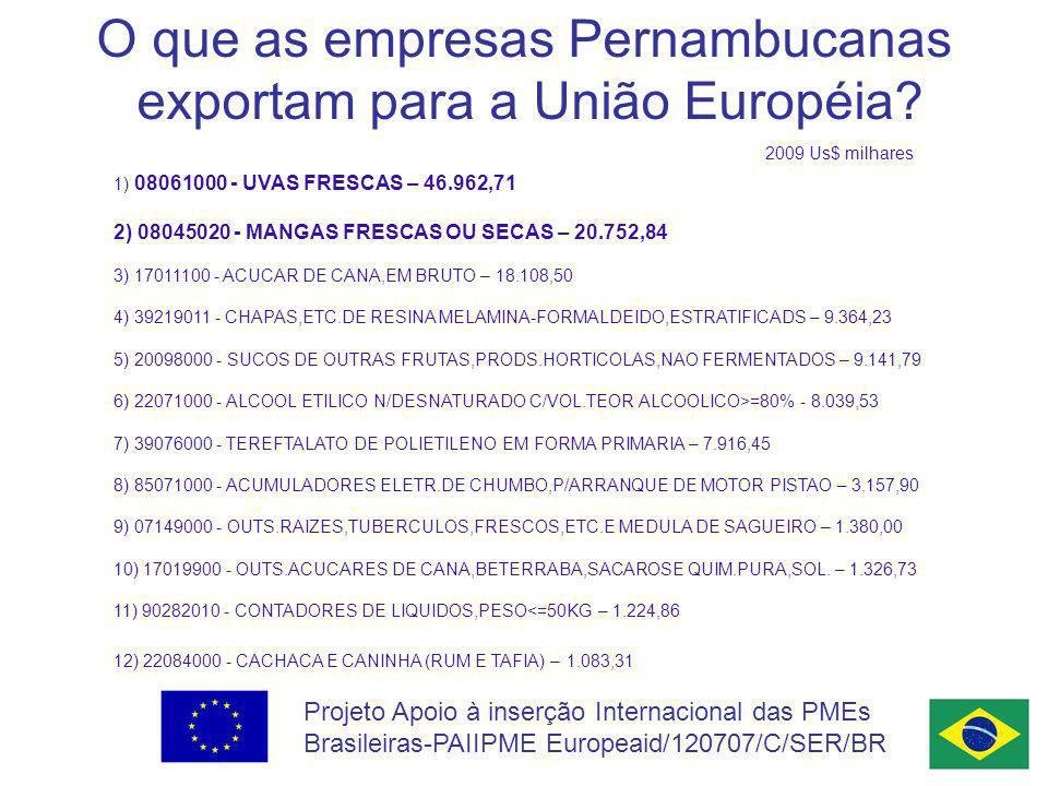 O que as empresas Pernambucanas exportam para a União Européia