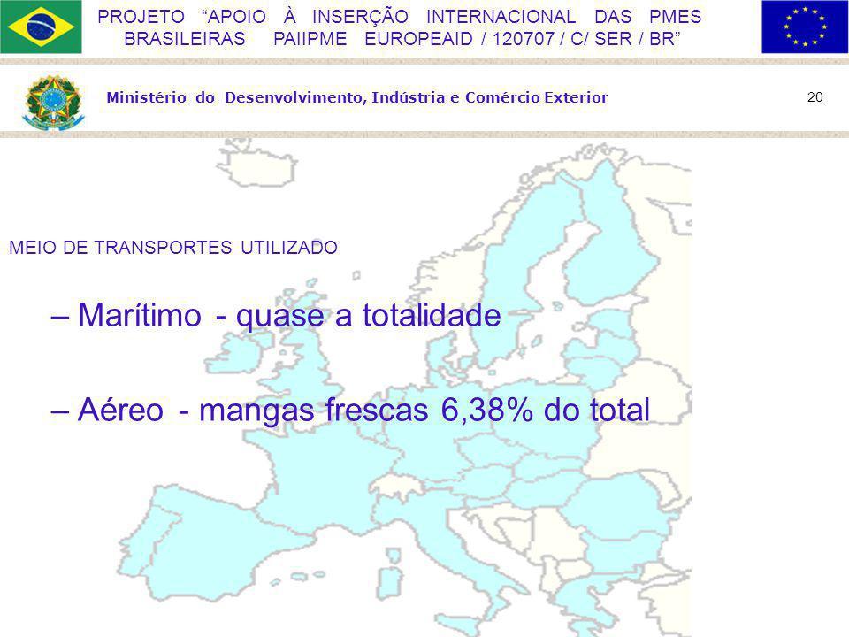Marítimo - quase a totalidade Aéreo - mangas frescas 6,38% do total