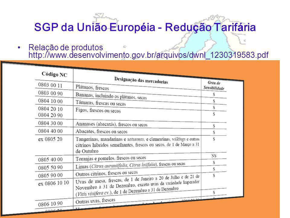 SGP da União Européia - Redução Tarifária