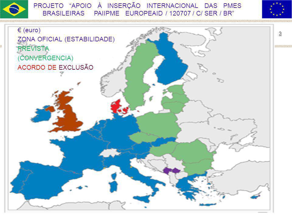 € (euro) ZONA OFICIAL (ESTABILIDADE) PREVISTA (CONVERGENCIA) ACORDO DE EXCLUSÃO