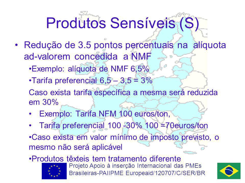 Produtos Sensíveis (S)