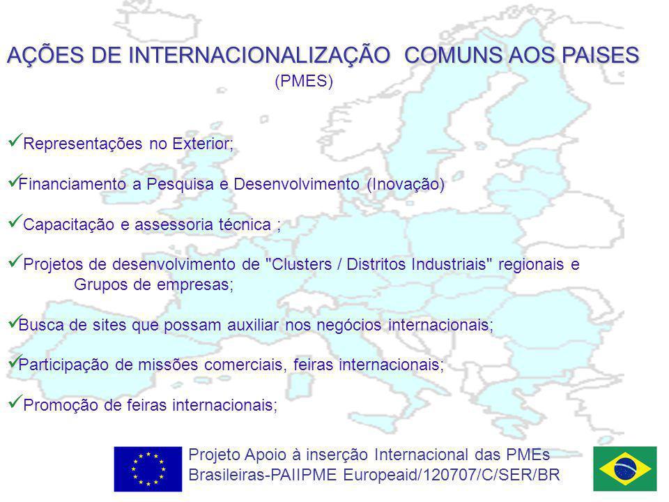 AÇÕES DE INTERNACIONALIZAÇÃO COMUNS AOS PAISES