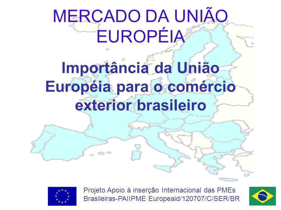 MERCADO DA UNIÃO EUROPÉIA