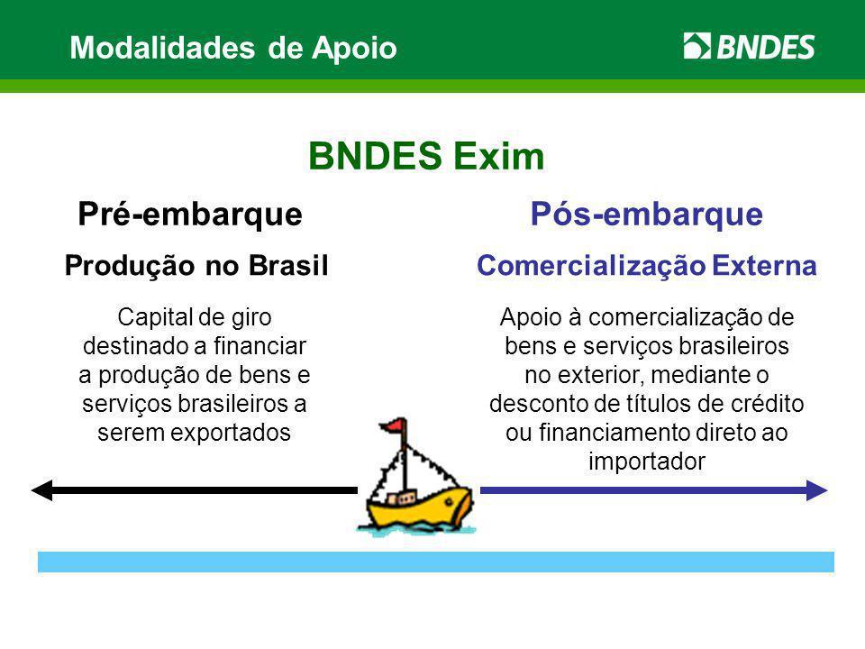 O Apoio Do Bndes S Exporta Es Brasileiras Ppt Carregar