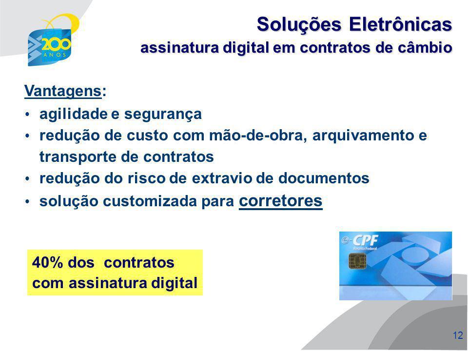 Soluções Eletrônicas assinatura digital em contratos de câmbio