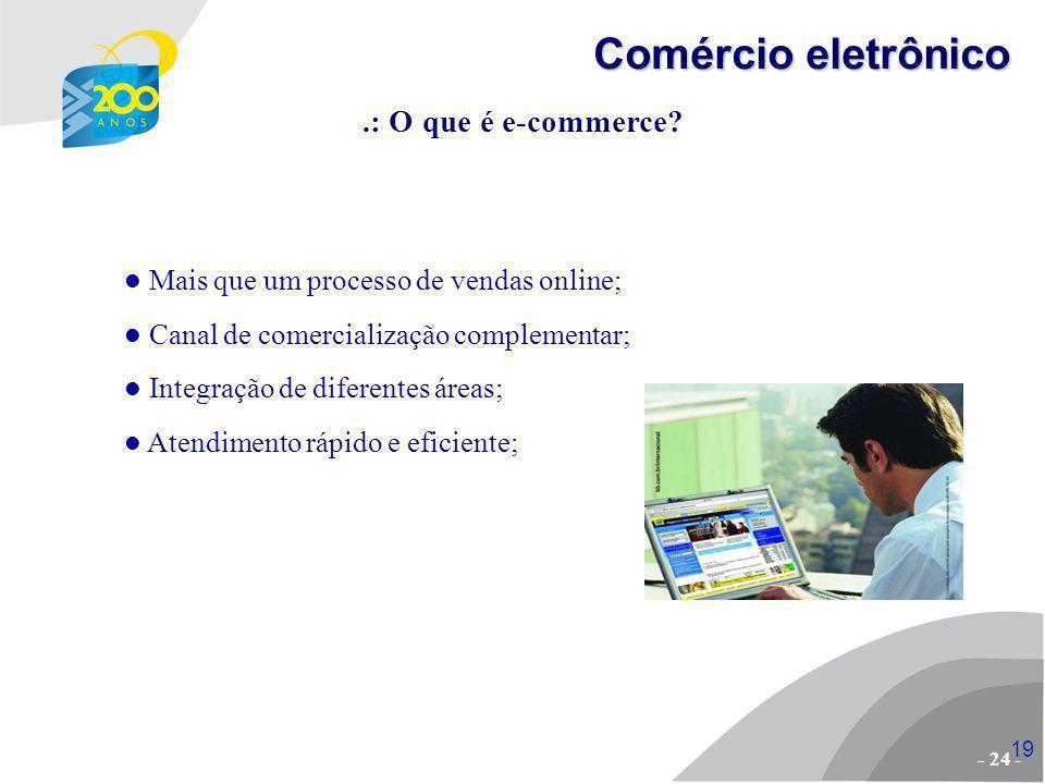 Comércio eletrônico .: O que é e-commerce