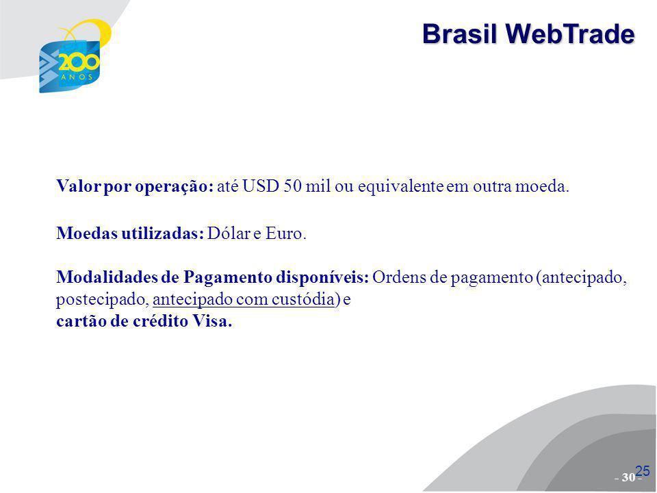 Brasil WebTrade Valor por operação: até USD 50 mil ou equivalente em outra moeda. Moedas utilizadas: Dólar e Euro.