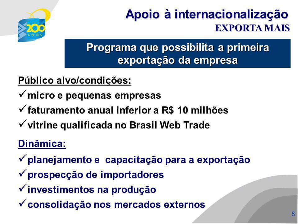Programa que possibilita a primeira exportação da empresa