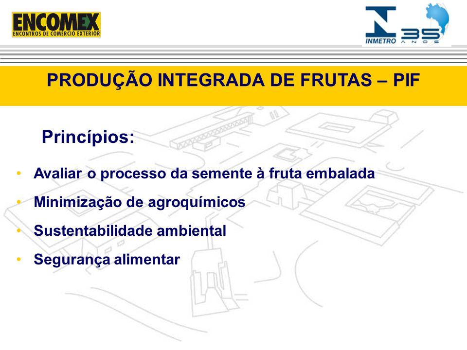 PRODUÇÃO INTEGRADA DE FRUTAS – PIF