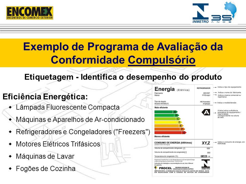 Exemplo de Programa de Avaliação da Conformidade Compulsório