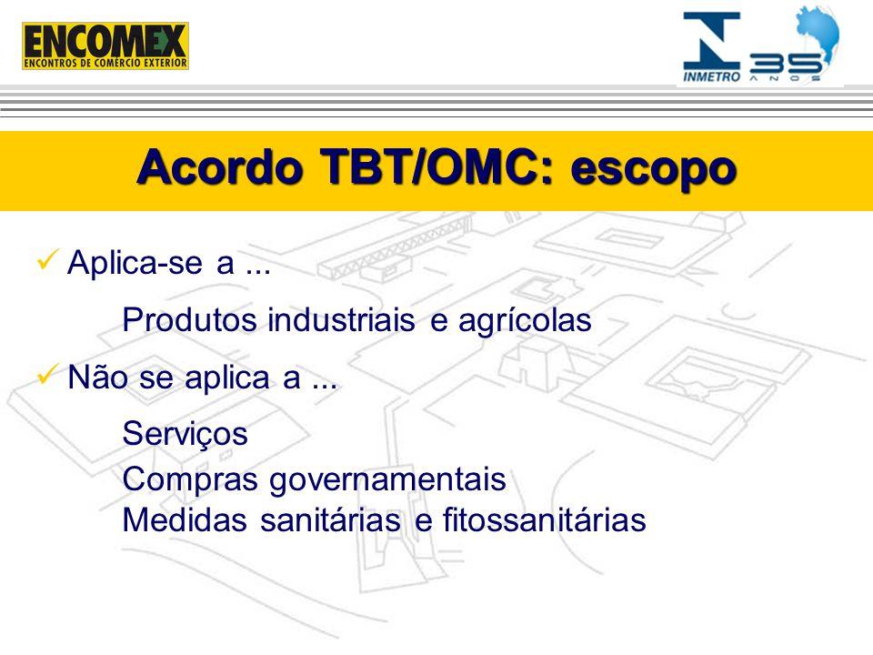 Acordo TBT/OMC: escopo