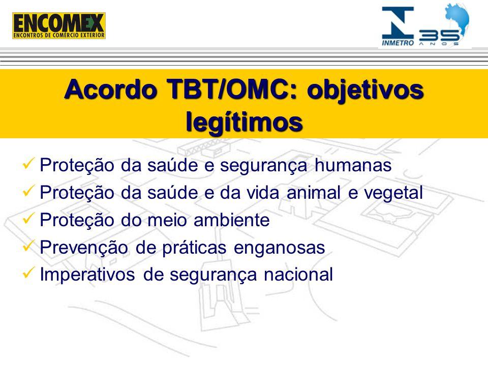 Acordo TBT/OMC: objetivos legítimos