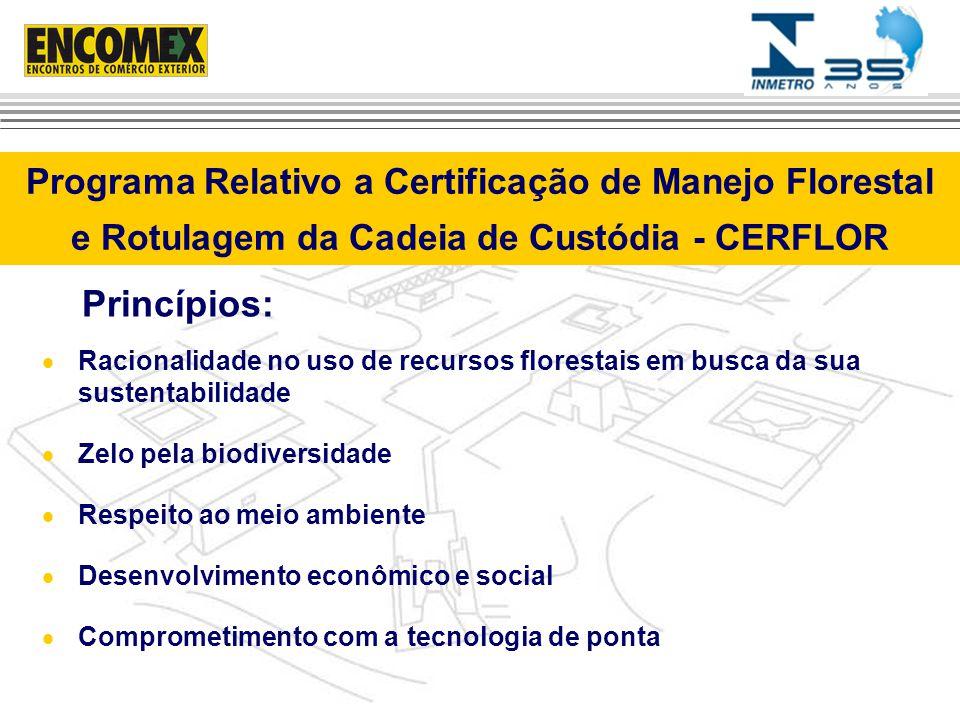 Princípios: Programa Relativo a Certificação de Manejo Florestal