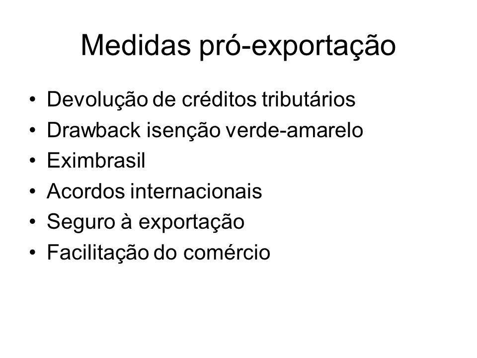 Medidas pró-exportação