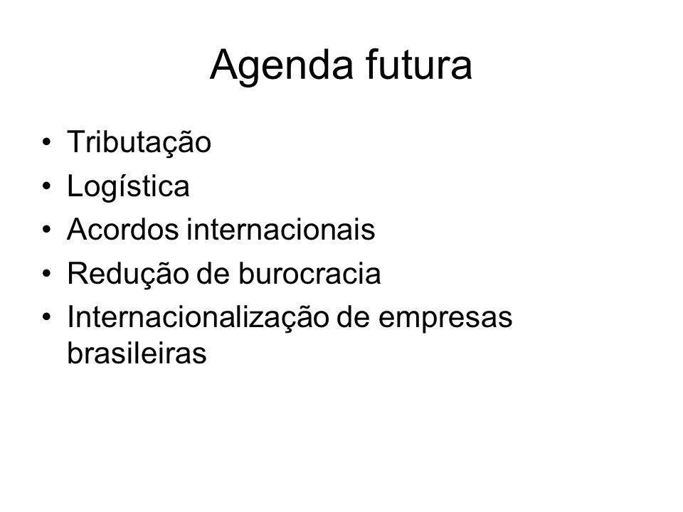 Agenda futura Tributação Logística Acordos internacionais
