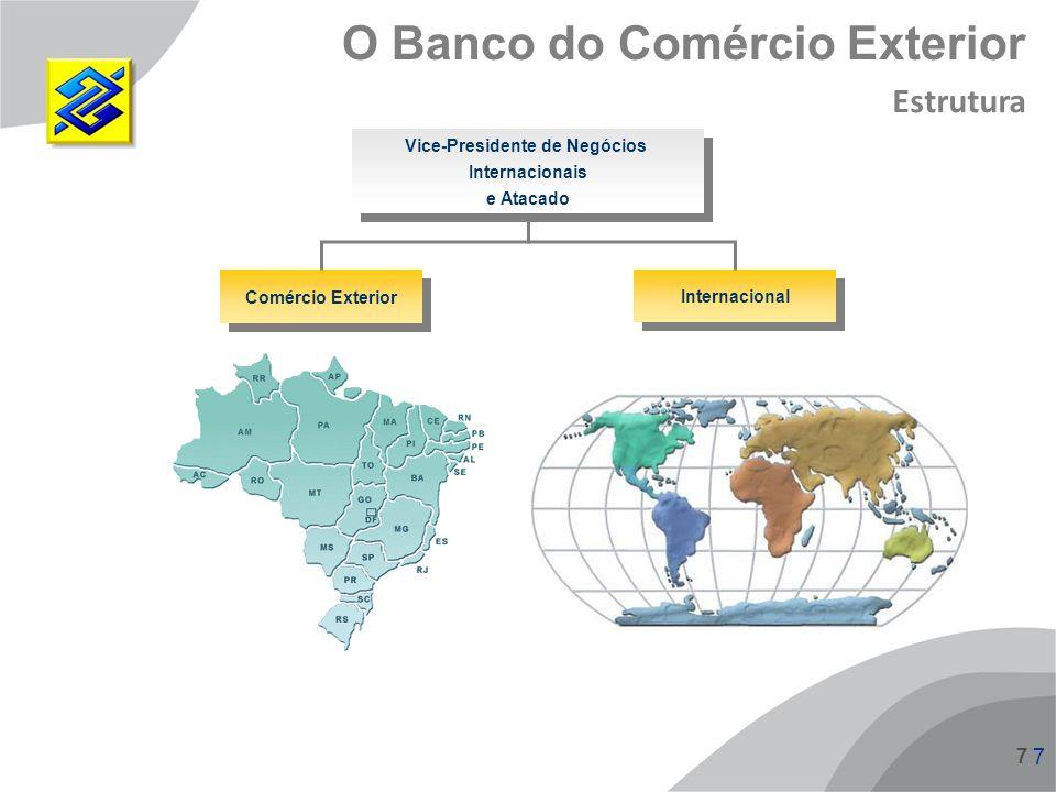 Servi os online e facilitadores para o com rcio exterior for Banco exterior agencias