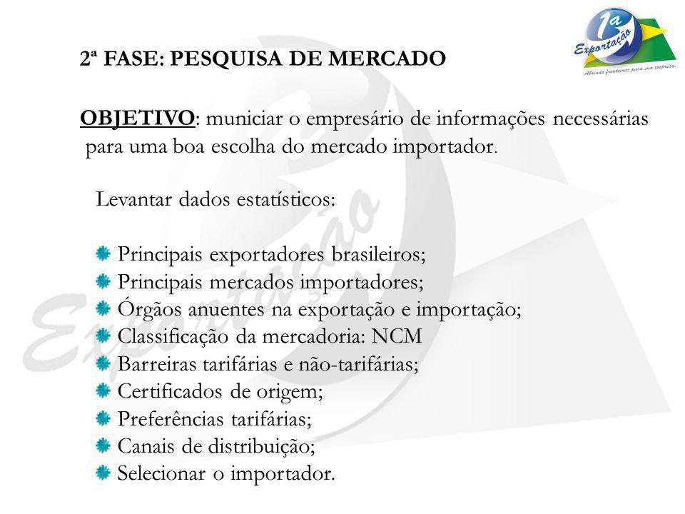 2ª FASE: PESQUISA DE MERCADO