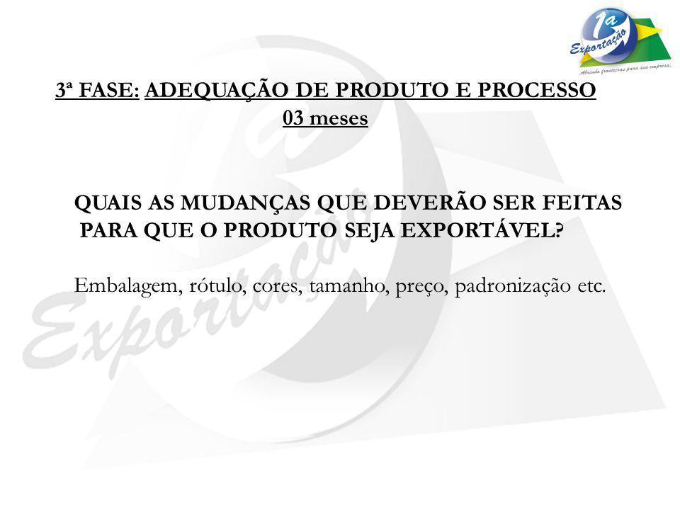 3ª FASE: ADEQUAÇÃO DE PRODUTO E PROCESSO