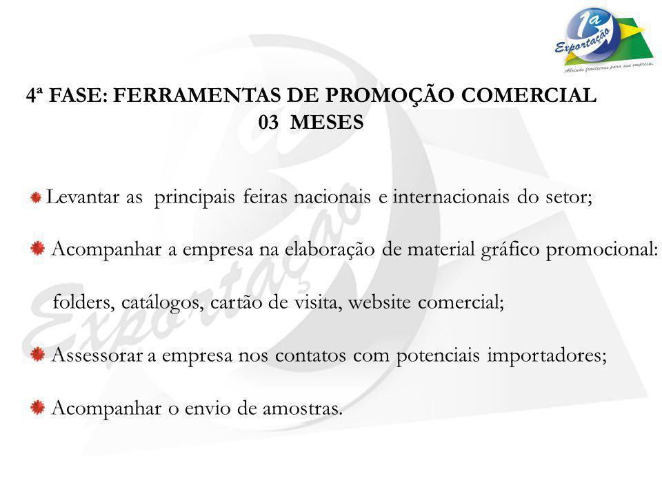 4ª FASE: FERRAMENTAS DE PROMOÇÃO COMERCIAL