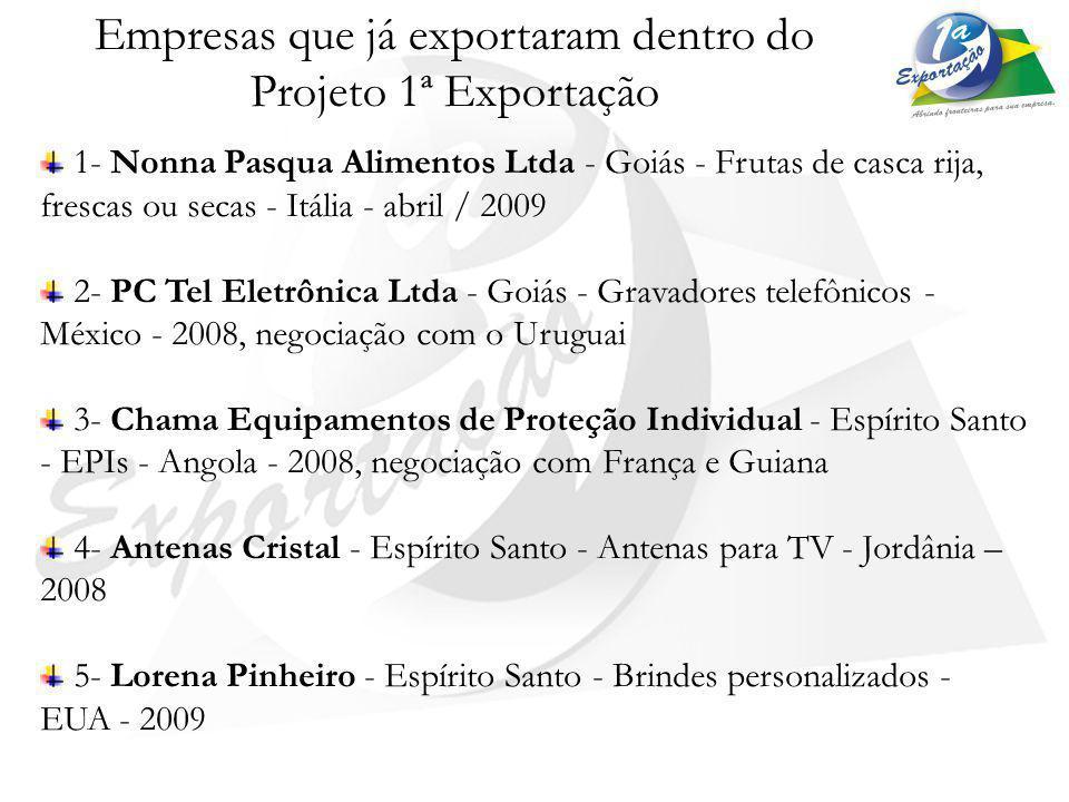 Empresas que já exportaram dentro do Projeto 1ª Exportação
