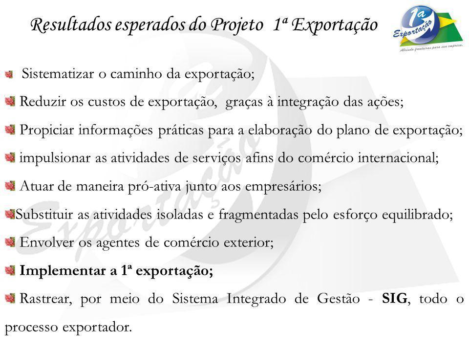 Resultados esperados do Projeto 1ª Exportação