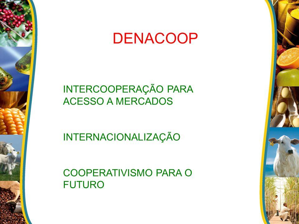 DENACOOP INTERCOOPERAÇÃO PARA ACESSO A MERCADOS INTERNACIONALIZAÇÃO