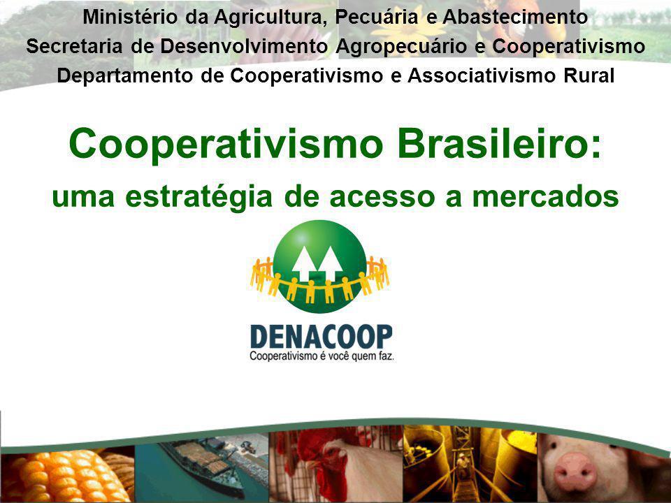 Cooperativismo Brasileiro: