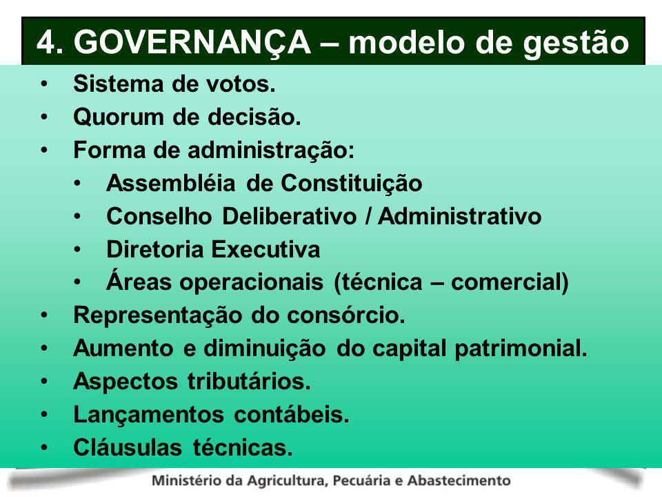 4. GOVERNANÇA – modelo de gestão