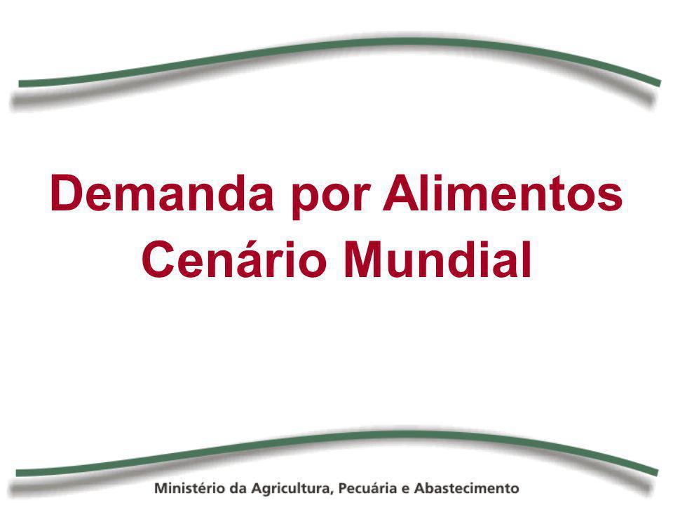 Demanda por Alimentos Cenário Mundial