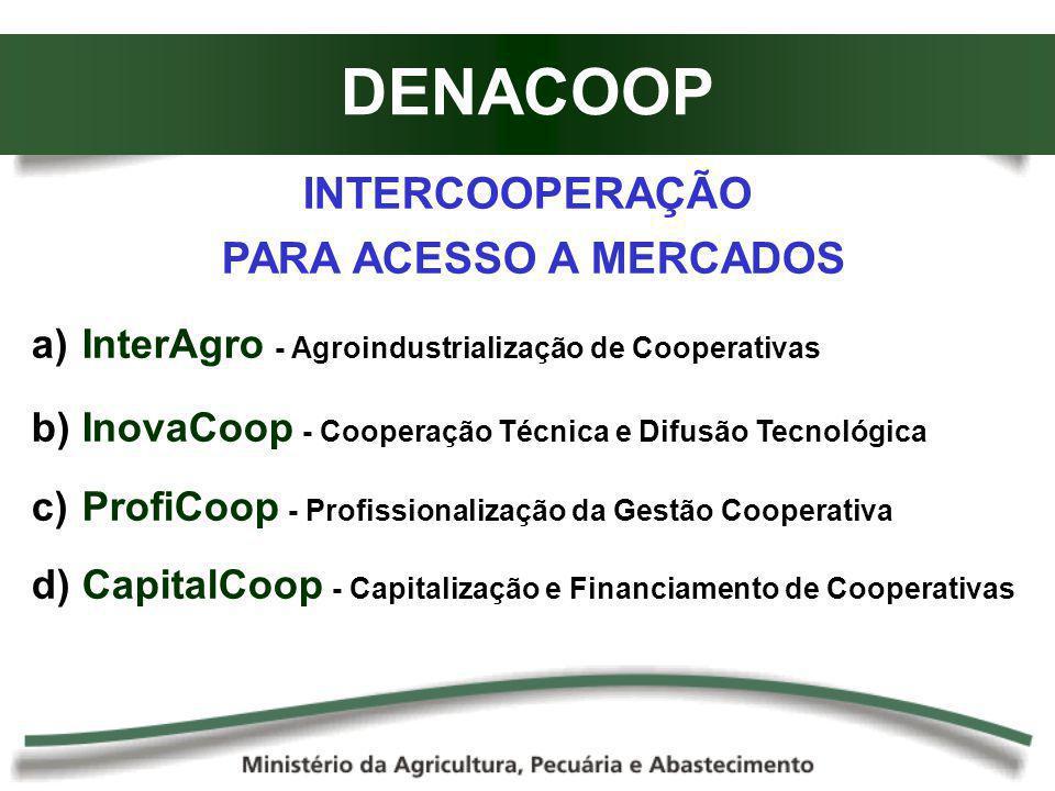 DENACOOP INTERCOOPERAÇÃO PARA ACESSO A MERCADOS