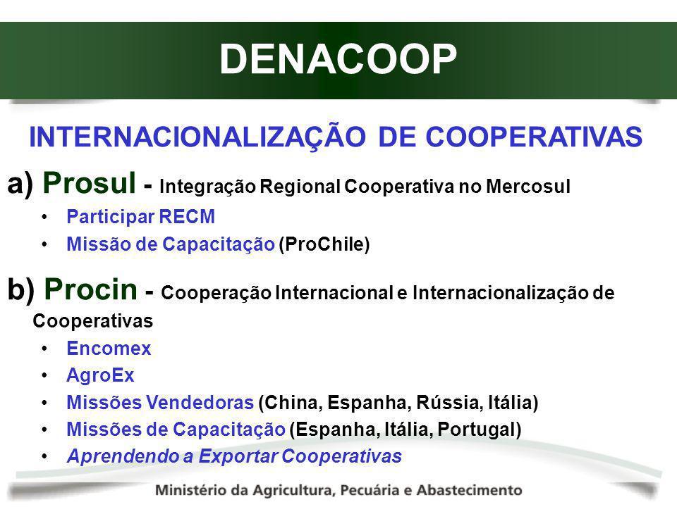 INTERNACIONALIZAÇÃO DE COOPERATIVAS