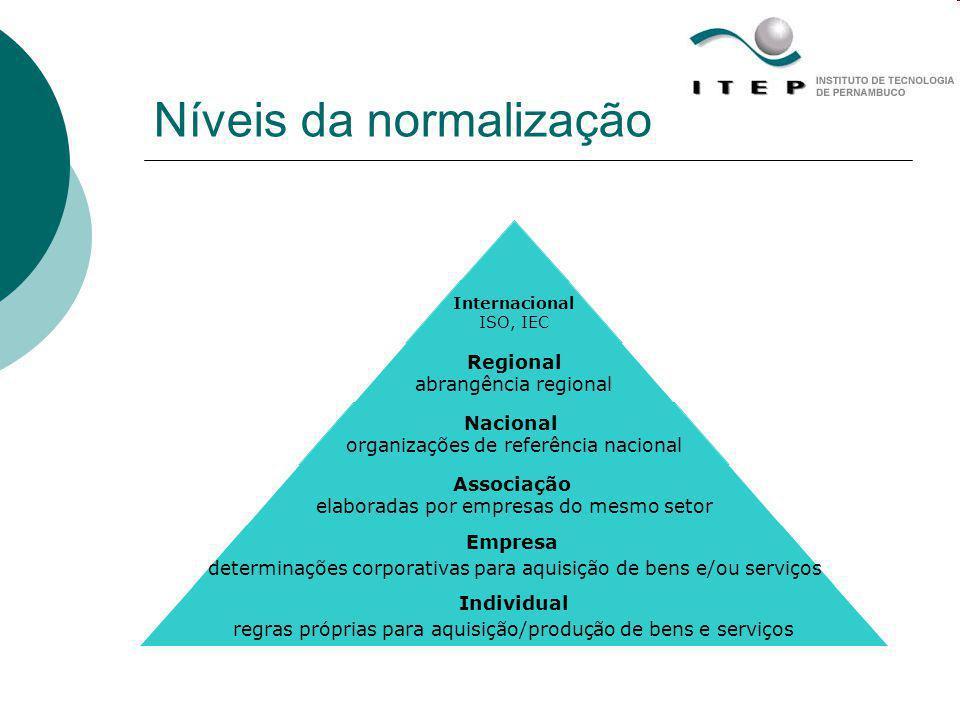Níveis da normalização