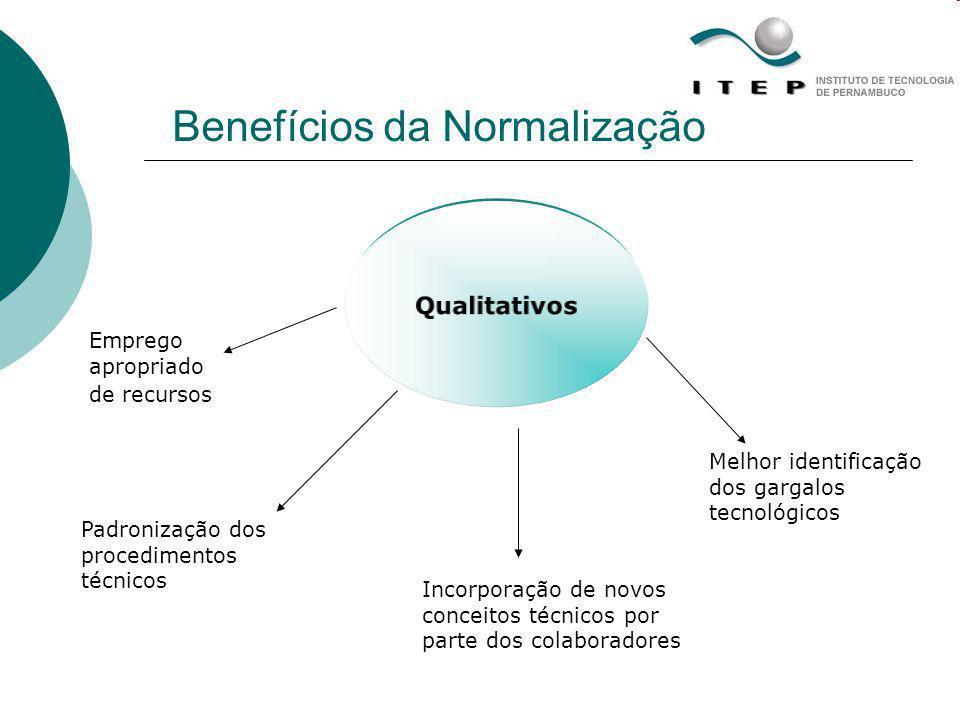 Benefícios da Normalização