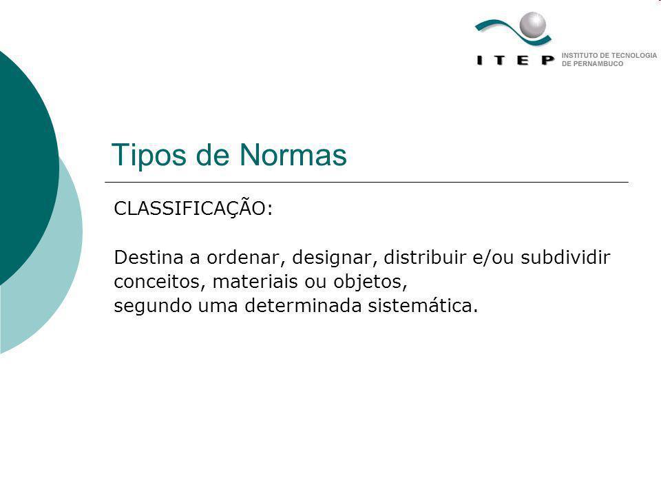 Tipos de Normas CLASSIFICAÇÃO: