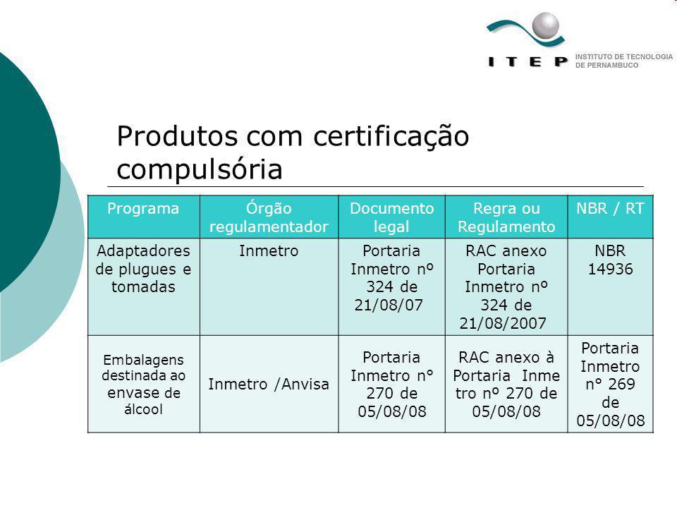 Produtos com certificação compulsória