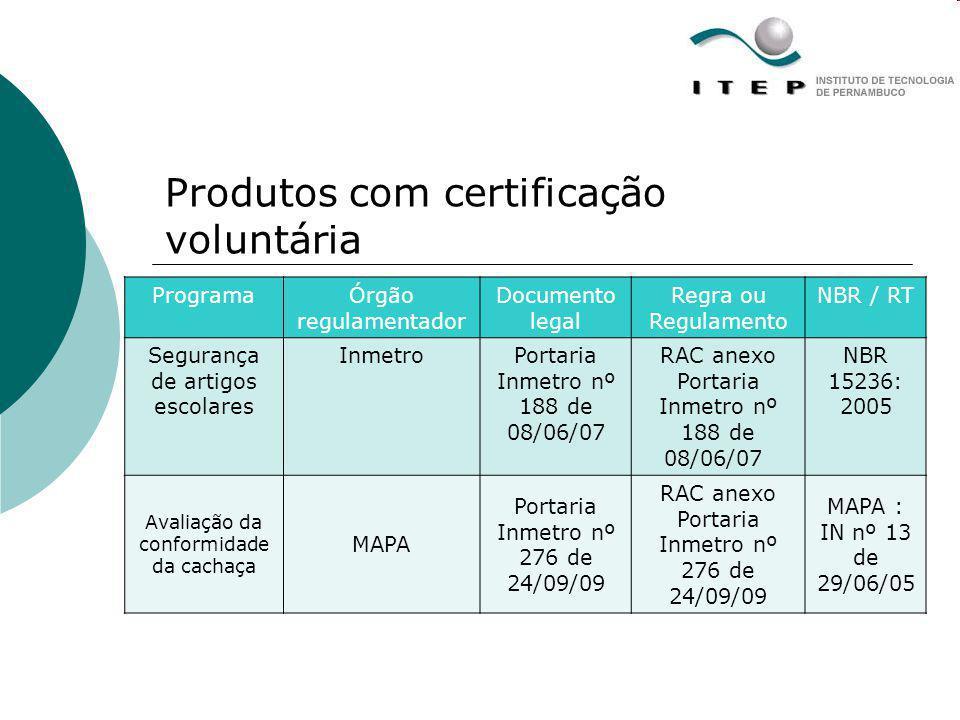 Produtos com certificação voluntária