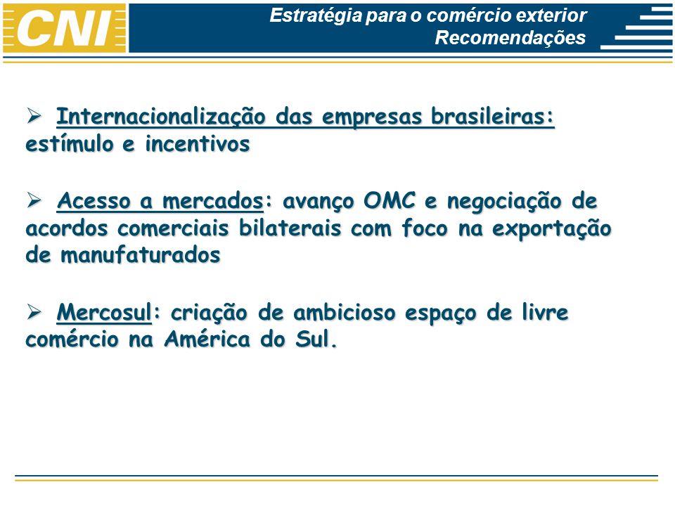 Internacionalização das empresas brasileiras: estímulo e incentivos