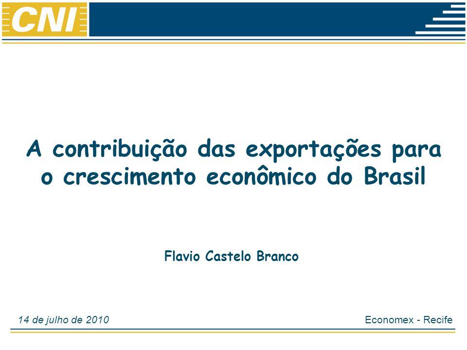 A contribuição das exportações para o crescimento econômico do Brasil