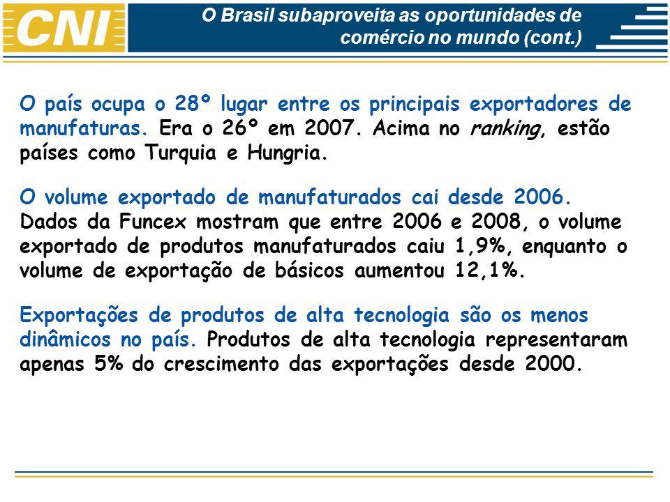 O Brasil subaproveita as oportunidades de comércio no mundo (cont.)