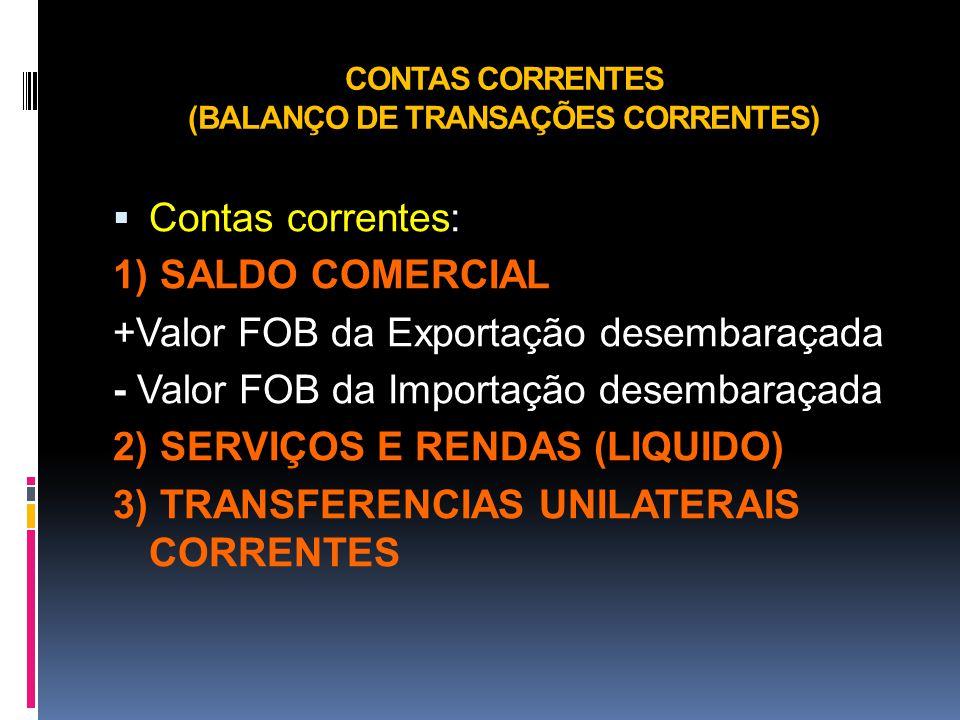 CONTAS CORRENTES (BALANÇO DE TRANSAÇÕES CORRENTES)