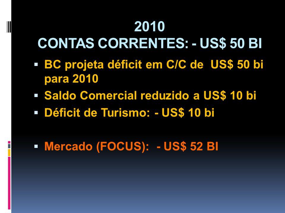 2010 CONTAS CORRENTES: - US$ 50 BI