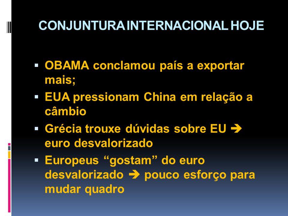 CONJUNTURA INTERNACIONAL HOJE
