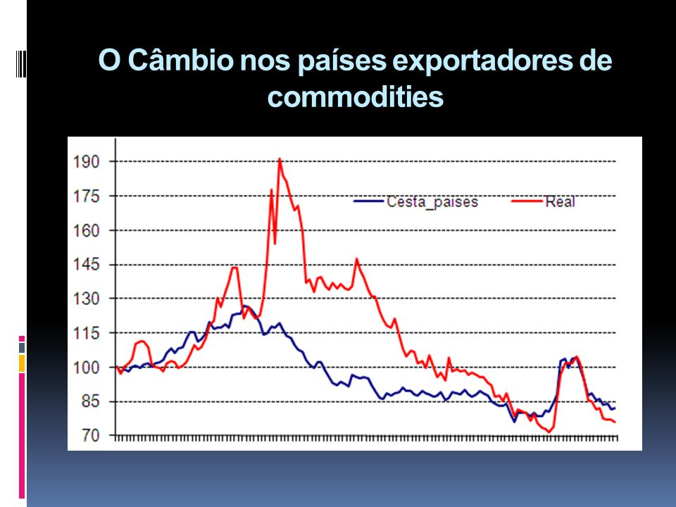 O Câmbio nos países exportadores de commodities