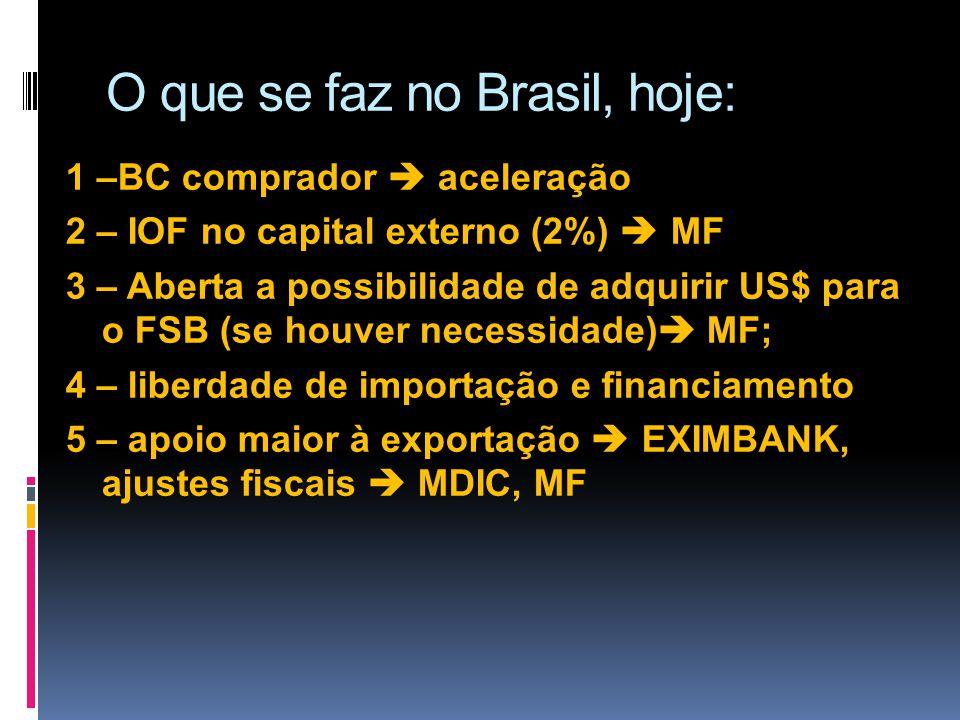 O que se faz no Brasil, hoje: