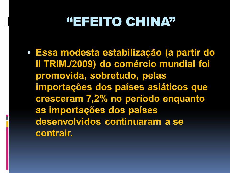 EFEITO CHINA