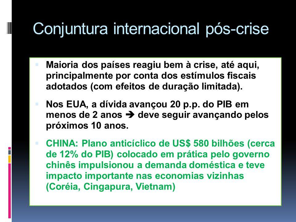 Conjuntura internacional pós-crise