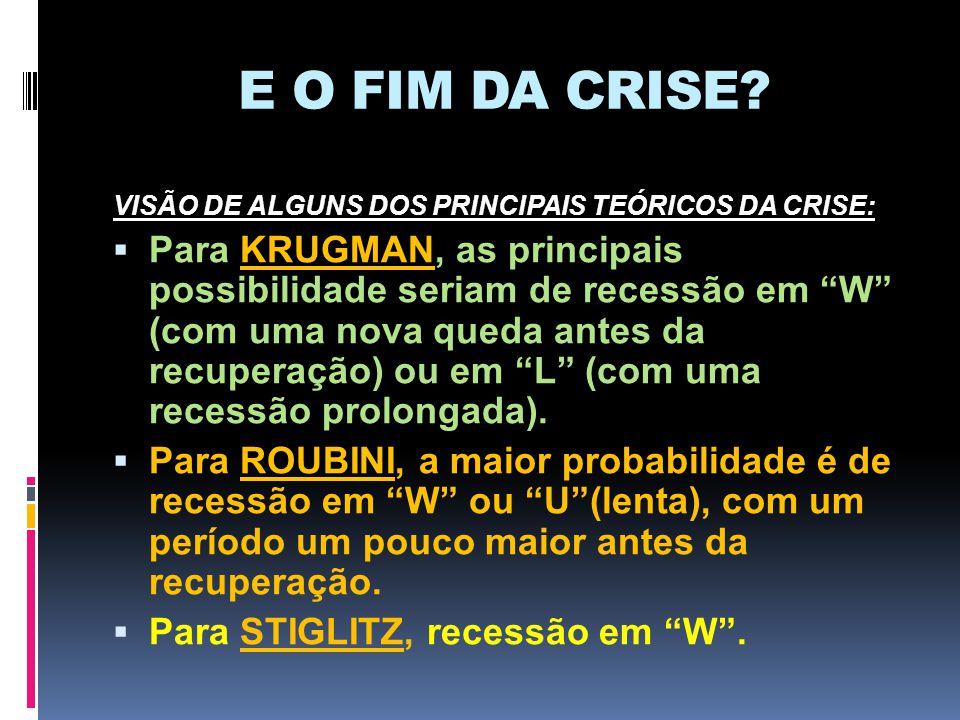 E O FIM DA CRISE VISÃO DE ALGUNS DOS PRINCIPAIS TEÓRICOS DA CRISE:
