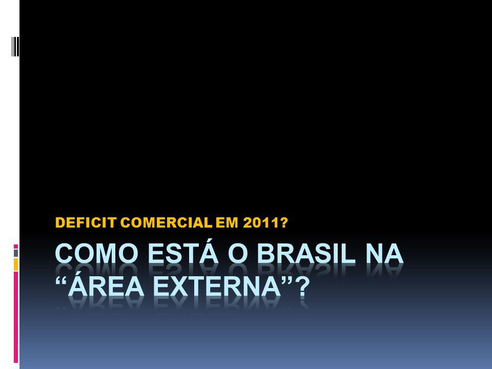COMO ESTÁ O BRASIL NA ÁREA EXTERNA