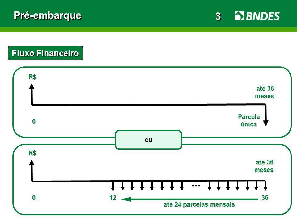 ... Pré-embarque 3 Fluxo Financeiro R$ até 36 meses Parcela única ou